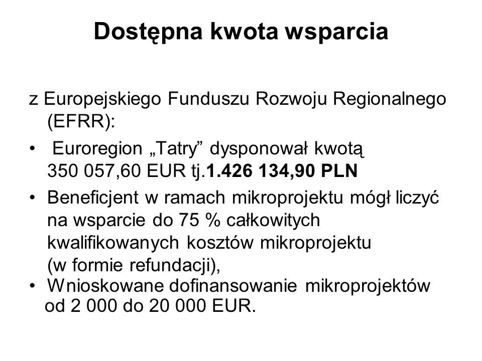 """Dostępna kwota wsparcia z Europejskiego Funduszu Rozwoju Regionalnego (EFRR): Euroregion """"Tatry"""" dysponował kwotą 350 057,60 EUR tj.1.426 134,90 PLN B"""