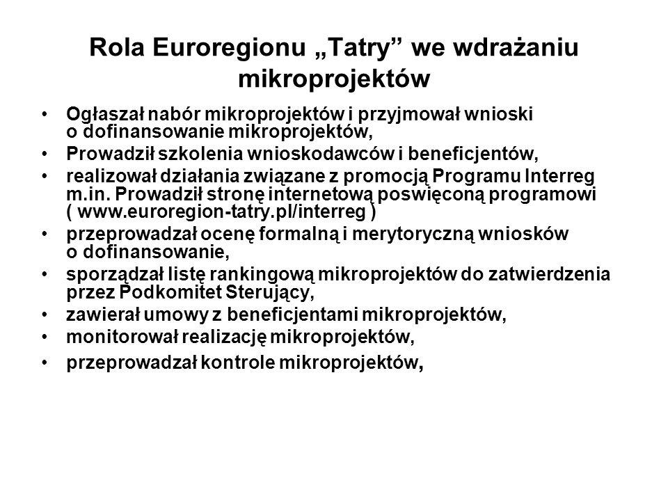 """Rola Euroregionu """"Tatry"""" we wdrażaniu mikroprojektów Ogłaszał nabór mikroprojektów i przyjmował wnioski o dofinansowanie mikroprojektów, Prowadził szk"""