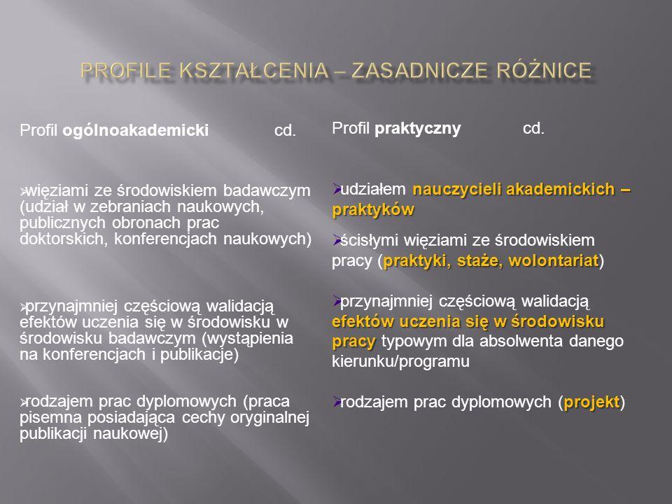 Profil ogólnoakademicki cd.