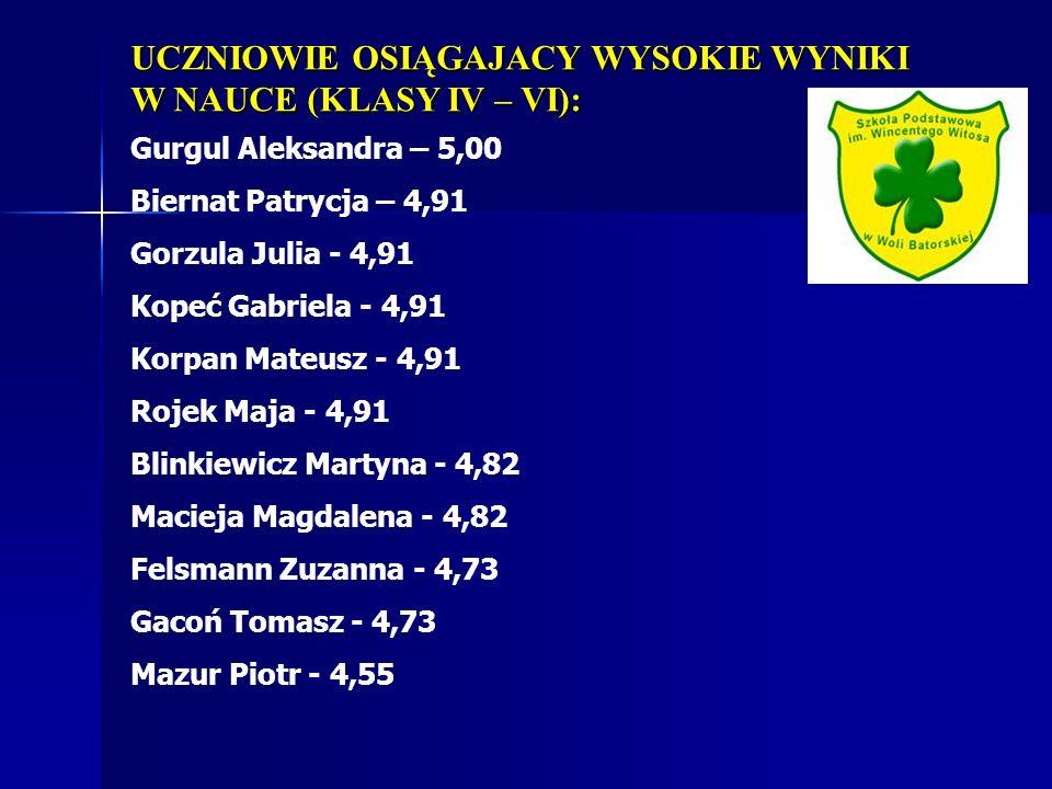 WYNIKI SZKOŁY W ZEWNĘTRZYM SPRAWDZIANIE KLAS VI W ROKU 2014/15 Język polski (20ptk.