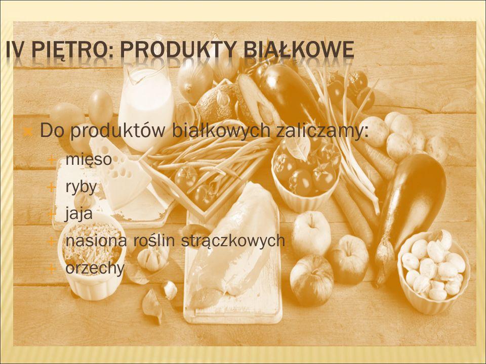  Do produktów białkowych zaliczamy:  mięso  ryby  jaja  nasiona roślin strączkowych  orzechy