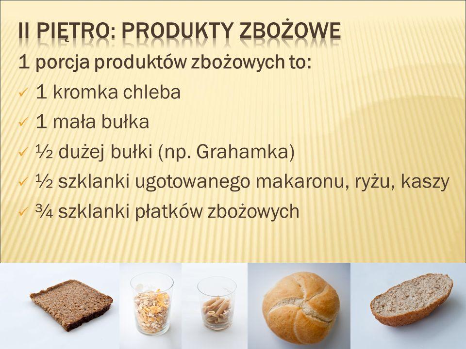 1 porcja produktów zbożowych to: 1 kromka chleba 1 mała bułka ½ dużej bułki (np.