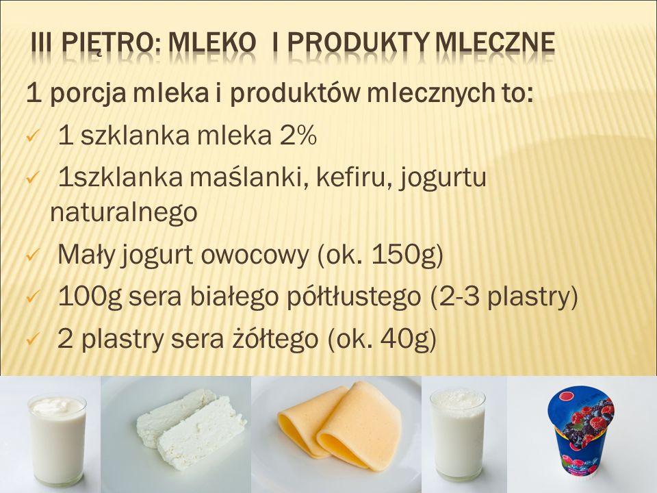 1 porcja mleka i produktów mlecznych to: 1 szklanka mleka 2% 1szklanka maślanki, kefiru, jogurtu naturalnego Mały jogurt owocowy (ok.