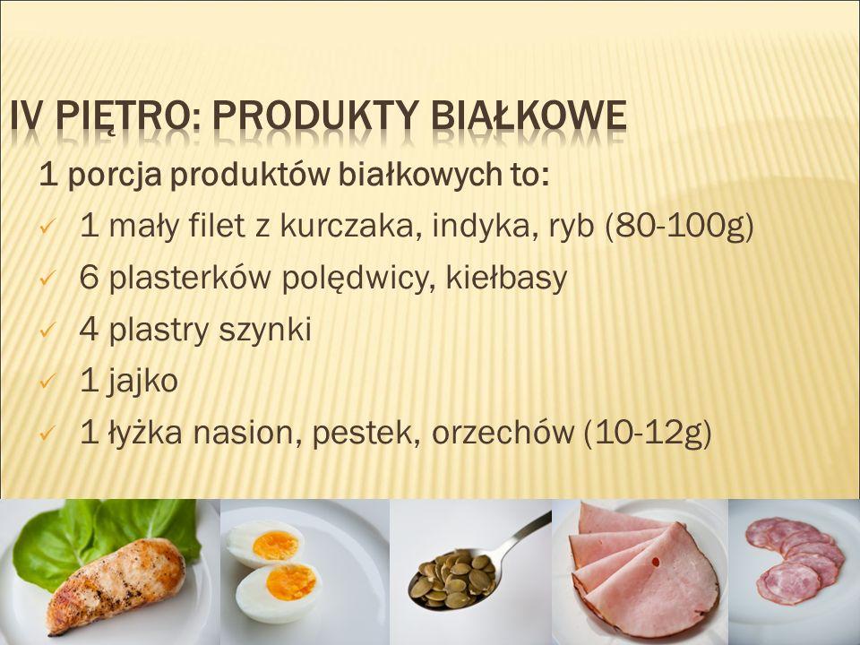 1 porcja produktów białkowych to: 1 mały filet z kurczaka, indyka, ryb (80-100g) 6 plasterków polędwicy, kiełbasy 4 plastry szynki 1 jajko 1 łyżka nasion, pestek, orzechów (10-12g)