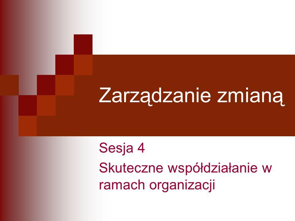 Zarządzanie zmianą Sesja 4 Skuteczne współdziałanie w ramach organizacji