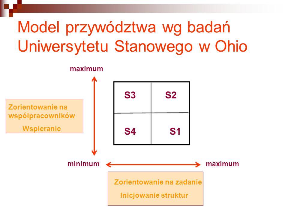 Model przywództwa wg badań Uniwersytetu Stanowego w Ohio S1S4 S2S3 Zorientowanie na zadanie Inicjowanie struktur minimummaximum Zorientowanie na współpracowników Wspieranie