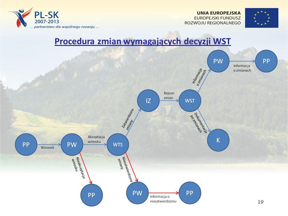 19 Procedura zmian wymagających decyzji WST