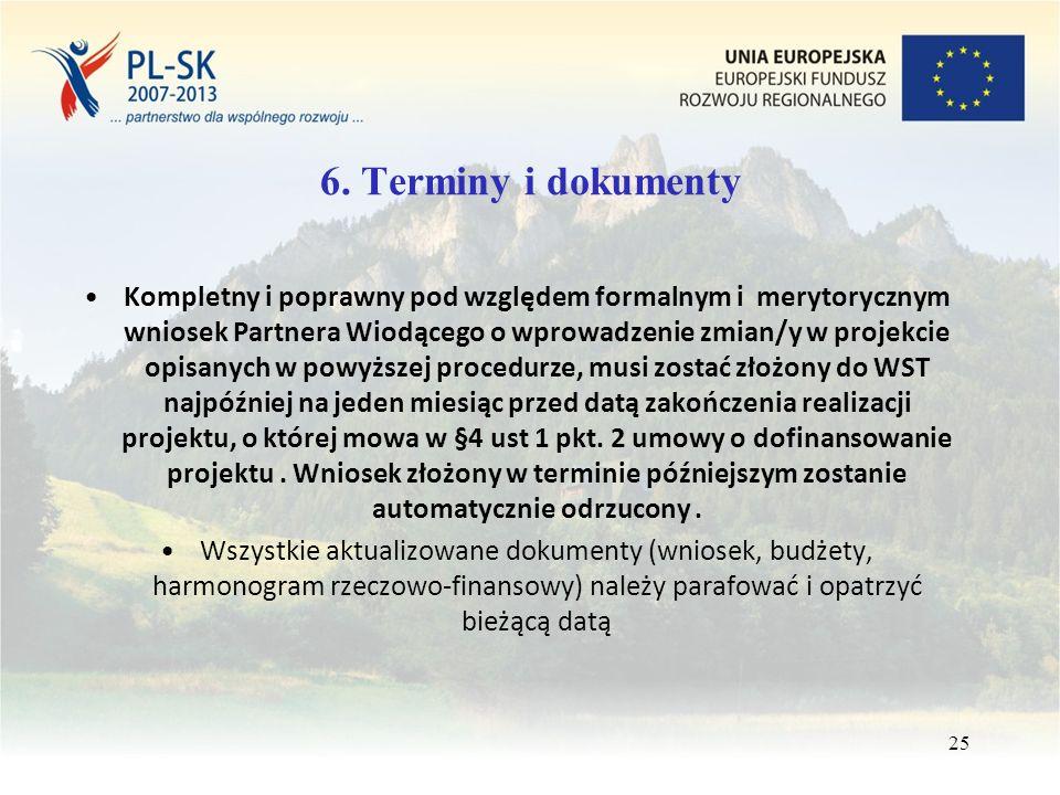6. Terminy i dokumenty Kompletny i poprawny pod względem formalnym i merytorycznym wniosek Partnera Wiodącego o wprowadzenie zmian/y w projekcie opisa
