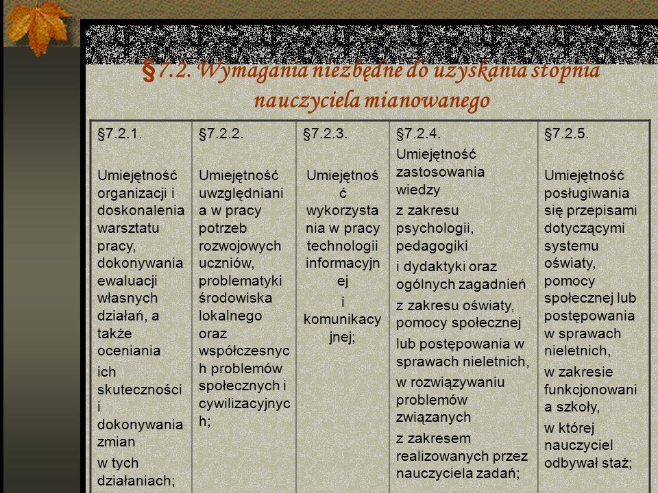 Rozporządzenie Ministra Edukacji Narodowej i Sportu z dnia 1 grudnia 2004 r.