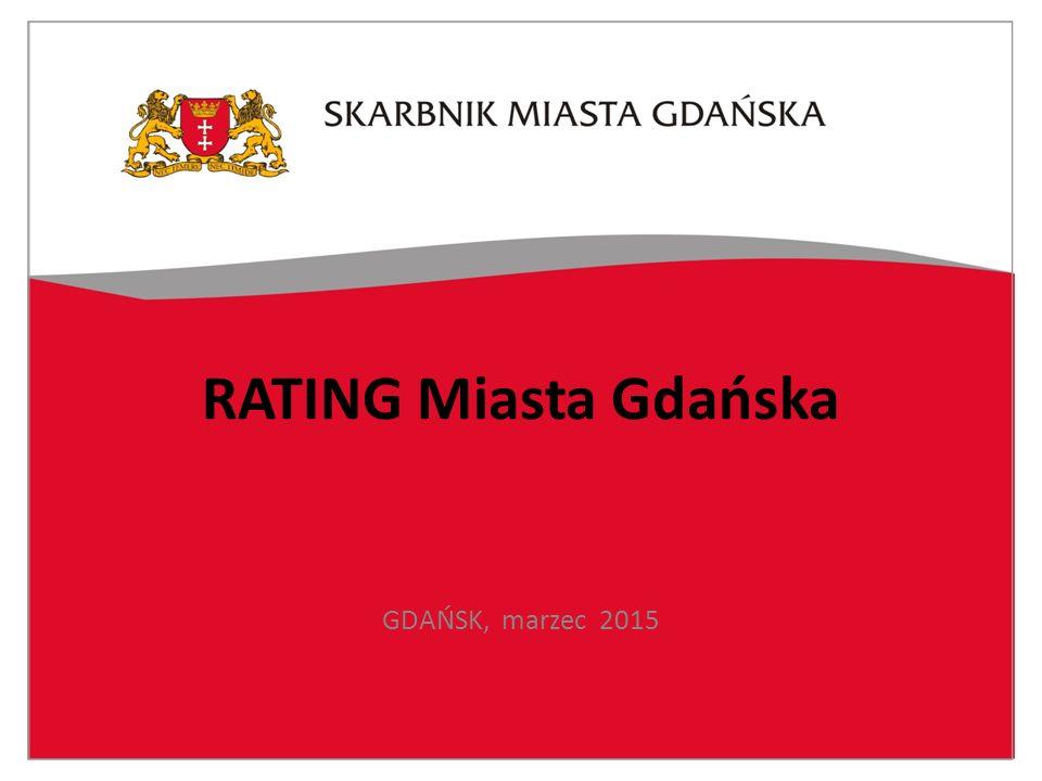 RATING Miasta Gdańska GDAŃSK, marzec 2015