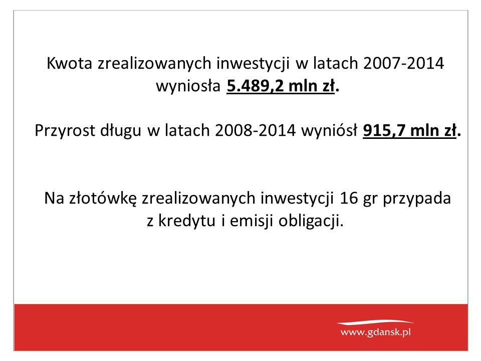 Kwota zrealizowanych inwestycji w latach 2007-2014 wyniosła 5.489,2 mln zł.