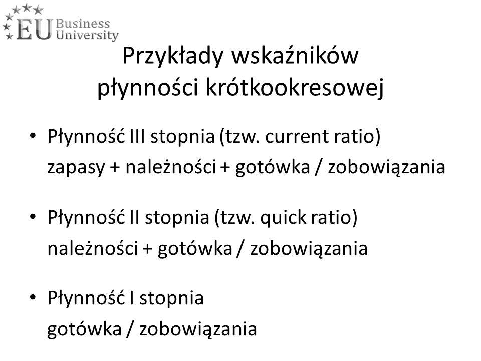 Przykłady wskaźników płynności krótkookresowej Płynność III stopnia (tzw.