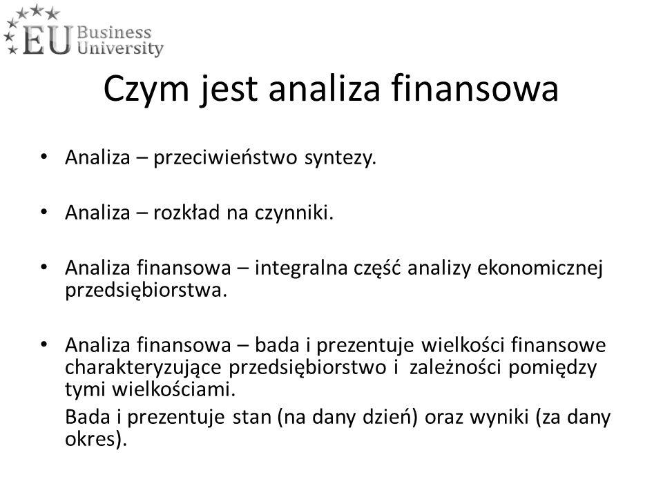 Czym jest analiza finansowa Analiza – przeciwieństwo syntezy.