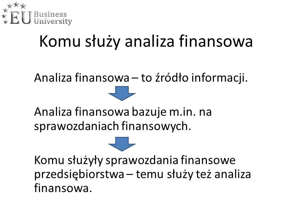 Komu służy analiza finansowa Analiza finansowa – to źródło informacji.