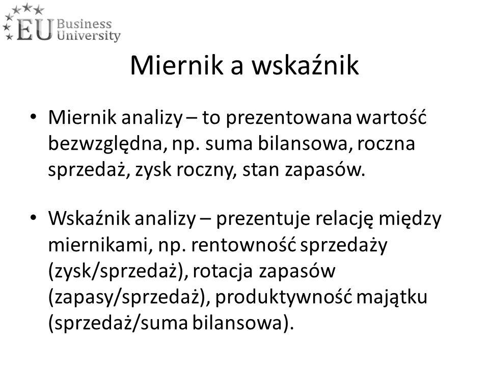 Miernik a wskaźnik Miernik analizy – to prezentowana wartość bezwzględna, np.