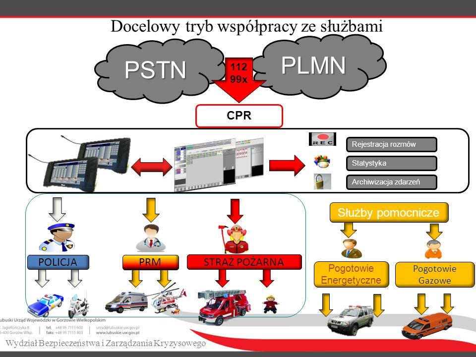 PSTN PLMN 112 99x CPR Docelowy tryb współpracy ze służbami Rejestracja rozmów Statystyka Archiwizacja zdarzeń POLICJA PRM STRAŻ POŻARNA Pogotowie Energetyczne Pogotowie Gazowe Służby pomocnicze Wydział Bezpieczeństwa i Zarządzania Kryzysowego