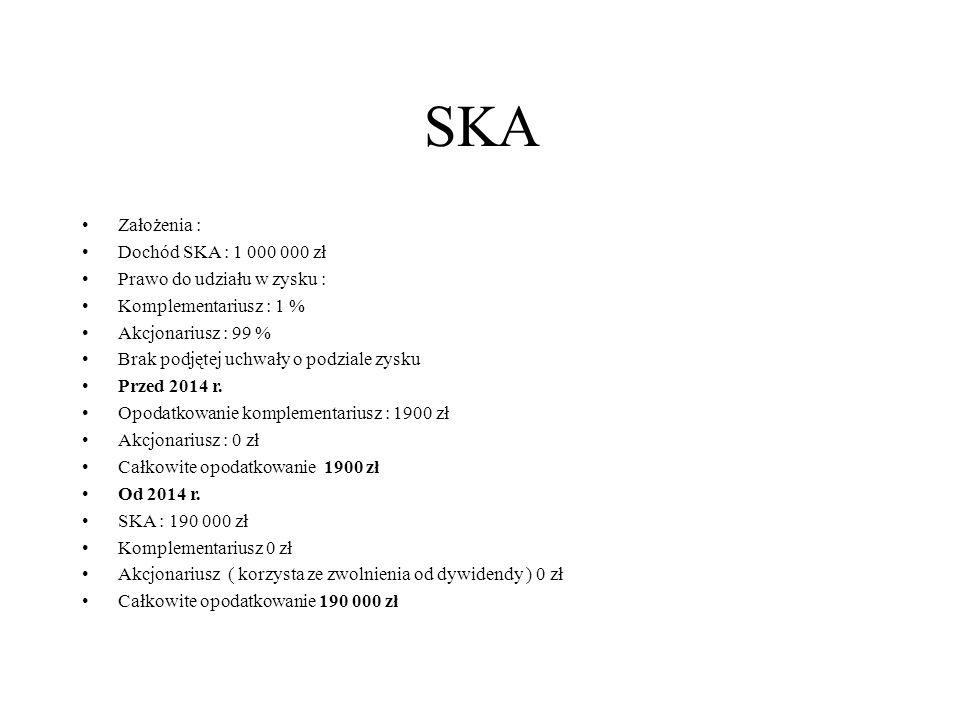 SKA Założenia : Dochód SKA : 1 000 000 zł Prawo do udziału w zysku : Komplementariusz : 1 % Akcjonariusz : 99 % Brak podjętej uchwały o podziale zysku Przed 2014 r.