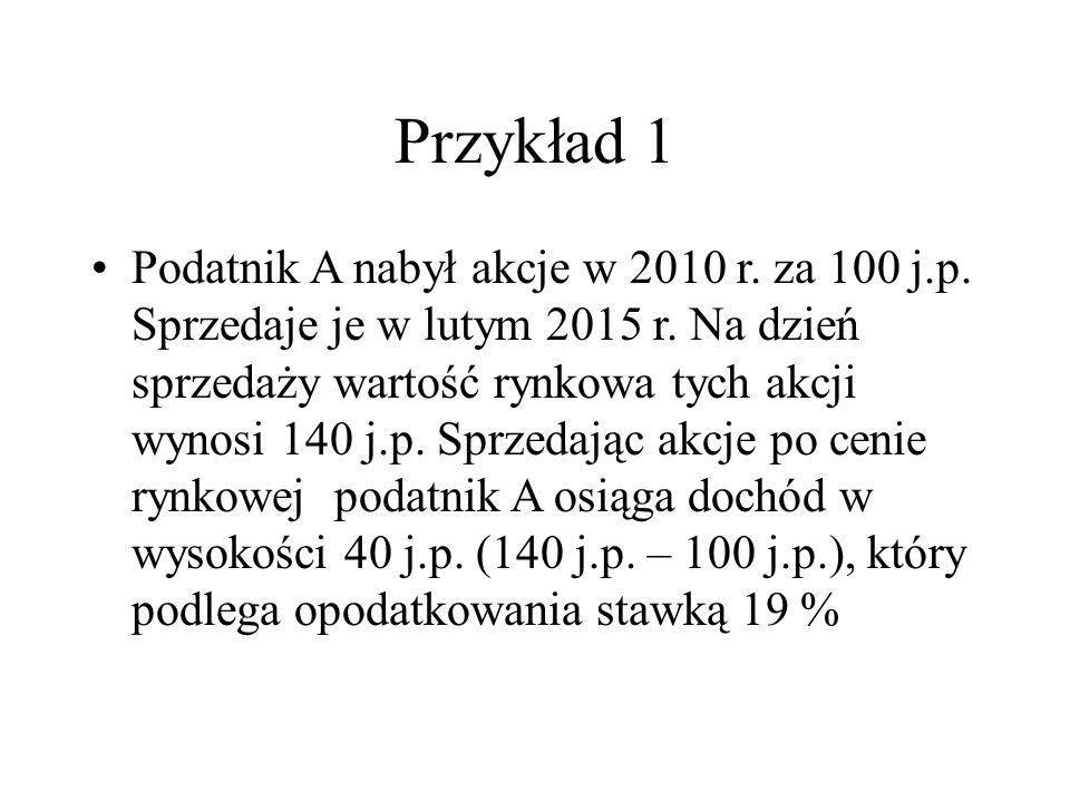 Przykład 1 Podatnik A nabył akcje w 2010 r. za 100 j.p.