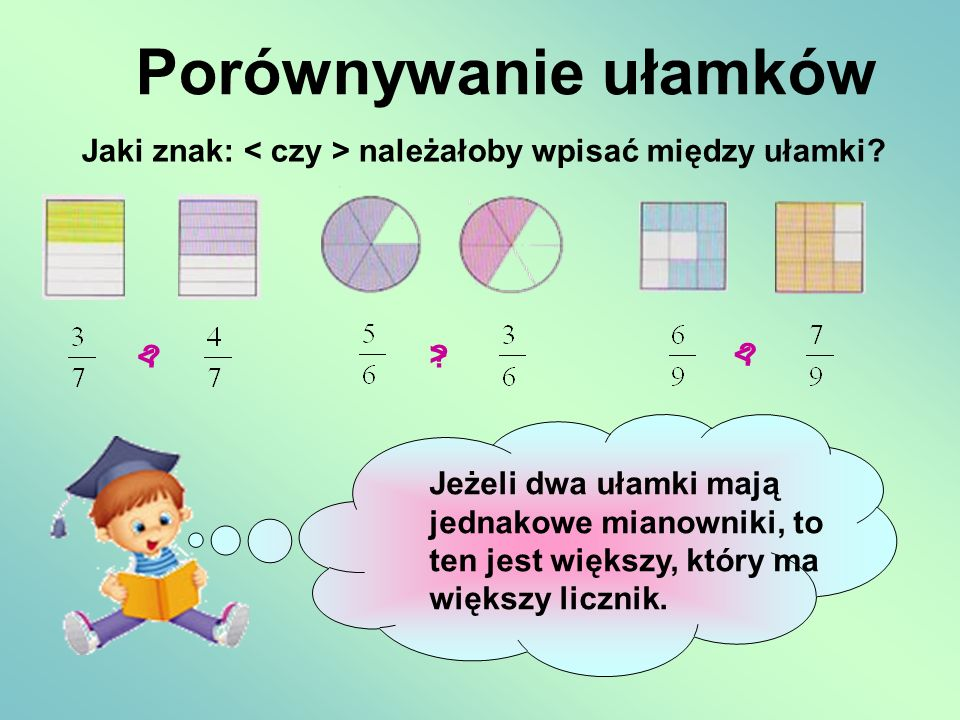 Porównywanie ułamków Jaki znak: należałoby wpisać między ułamki? ?? ? Jeżeli dwa ułamki mają jednakowe mianowniki, to ten jest większy, który ma więks