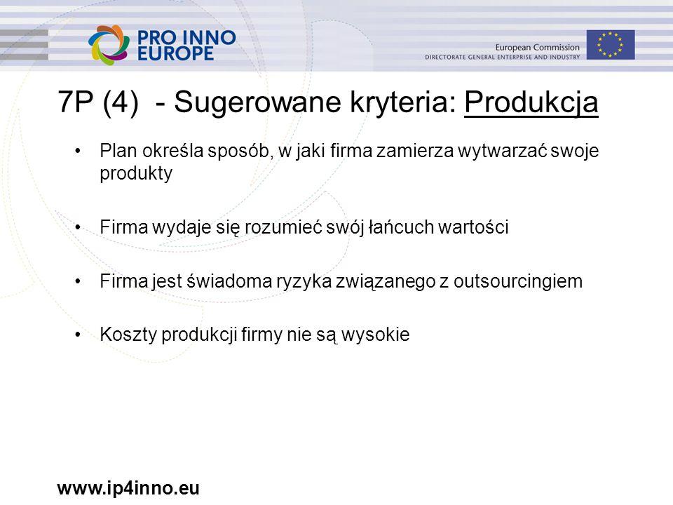www.ip4inno.eu 7P (4) - Sugerowane kryteria: Produkcja Plan określa sposób, w jaki firma zamierza wytwarzać swoje produkty Firma wydaje się rozumieć swój łańcuch wartości Firma jest świadoma ryzyka związanego z outsourcingiem Koszty produkcji firmy nie są wysokie