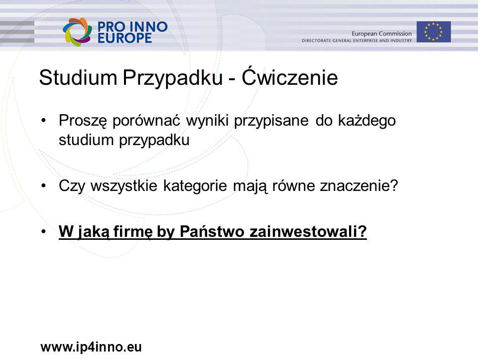 www.ip4inno.eu Proszę porównać wyniki przypisane do każdego studium przypadku Czy wszystkie kategorie mają równe znaczenie.