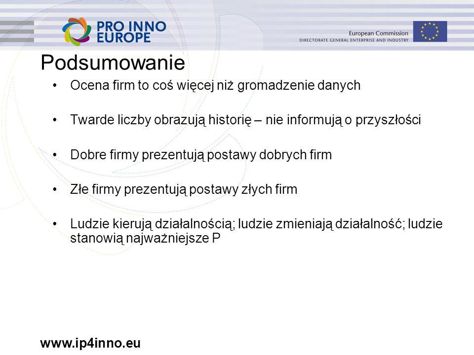 www.ip4inno.eu Podsumowanie Ocena firm to coś więcej niż gromadzenie danych Twarde liczby obrazują historię – nie informują o przyszłości Dobre firmy prezentują postawy dobrych firm Złe firmy prezentują postawy złych firm Ludzie kierują działalnością; ludzie zmieniają działalność; ludzie stanowią najważniejsze P