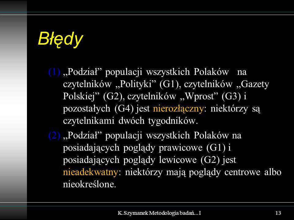 """Błędy (1)""""Podział populacji wszystkich Polaków na czytelników """"Polityki (G1), czytelników """"Gazety Polskiej (G2), czytelników """"Wprost (G3) i pozostałych (G4) jest nierozłączny: niektórzy są czytelnikami dwóch tygodników."""