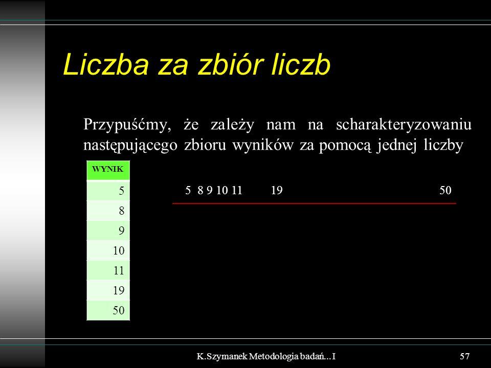 Liczba za zbiór liczb Przypuśćmy, że zależy nam na scharakteryzowaniu następującego zbioru wyników za pomocą jednej liczby K.Szymanek Metodologia badań...