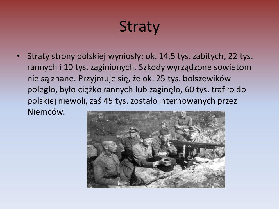 Straty Straty strony polskiej wyniosły: ok. 14,5 tys.