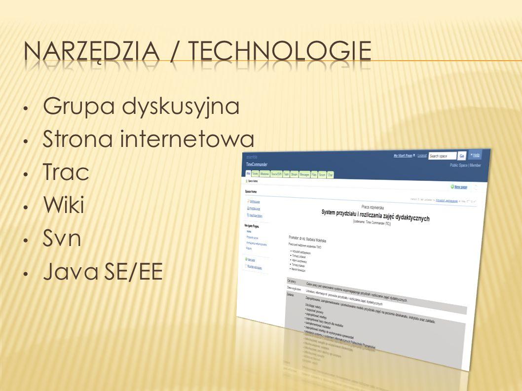 Grupa dyskusyjna Strona internetowa Trac Wiki Svn Java SE/EE