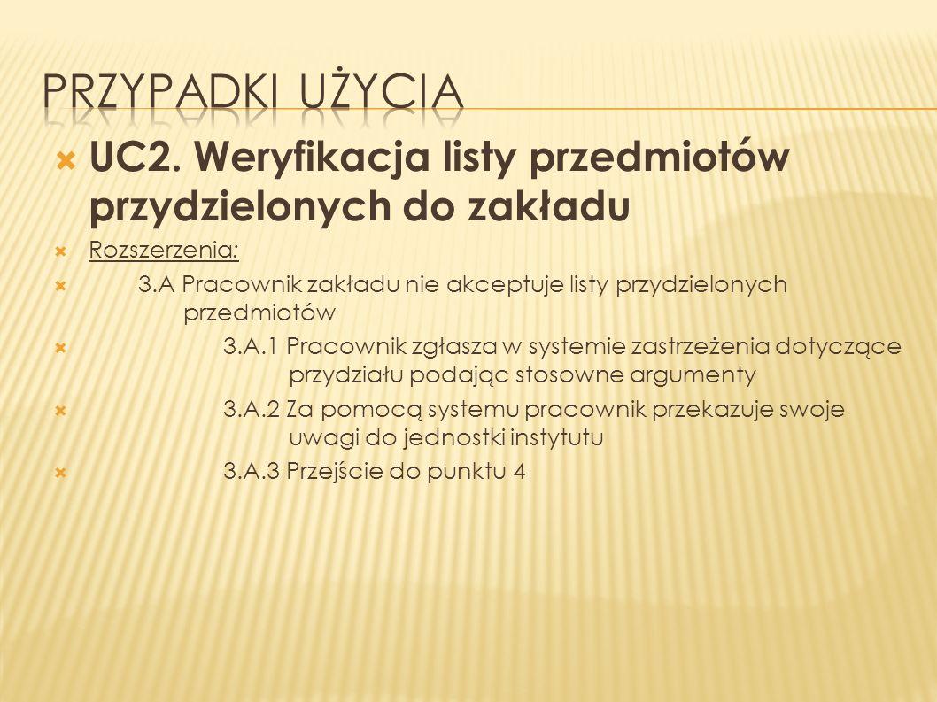  UC2. Weryfikacja listy przedmiotów przydzielonych do zakładu  Rozszerzenia:  3.A Pracownik zakładu nie akceptuje listy przydzielonych przedmiotów