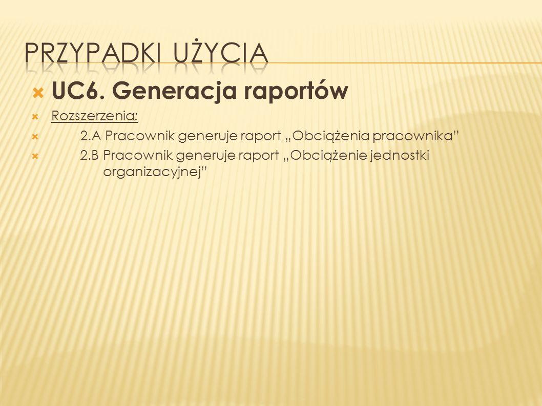 """ UC6. Generacja raportów  Rozszerzenia:  2.A Pracownik generuje raport """"Obciążenia pracownika""""  2.B Pracownik generuje raport """"Obciążenie jednostk"""