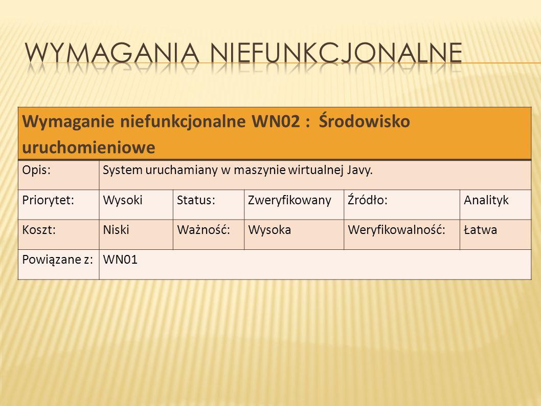 Wymaganie niefunkcjonalne WN02 : Środowisko uruchomieniowe Opis:System uruchamiany w maszynie wirtualnej Javy. Priorytet:WysokiStatus:ZweryfikowanyŹró