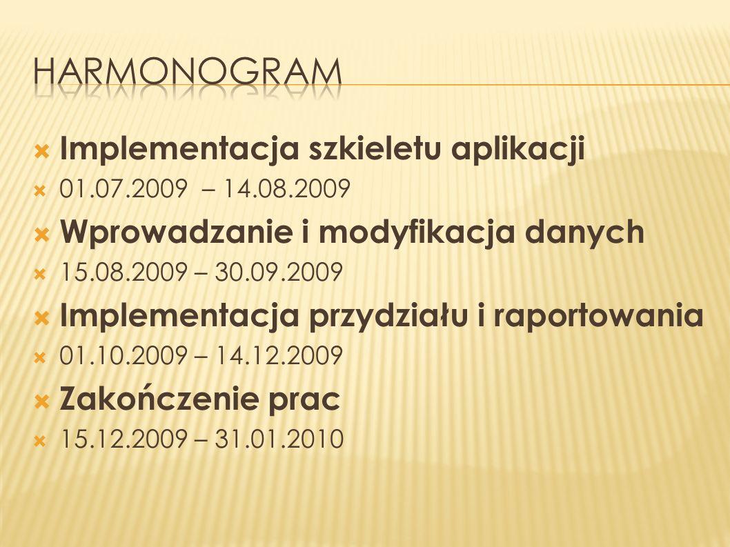  Implementacja szkieletu aplikacji  01.07.2009 – 14.08.2009  Wprowadzanie i modyfikacja danych  15.08.2009 – 30.09.2009  Implementacja przydziału