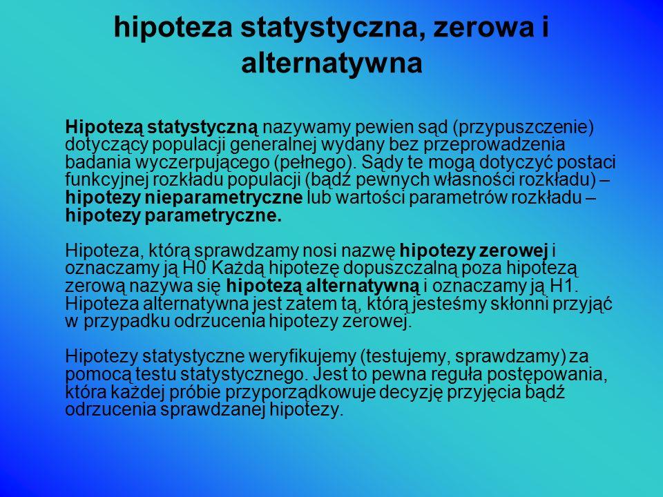hipoteza statystyczna, zerowa i alternatywna Hipotezą statystyczną nazywamy pewien sąd (przypuszczenie) dotyczący populacji generalnej wydany bez przeprowadzenia badania wyczerpującego (pełnego).