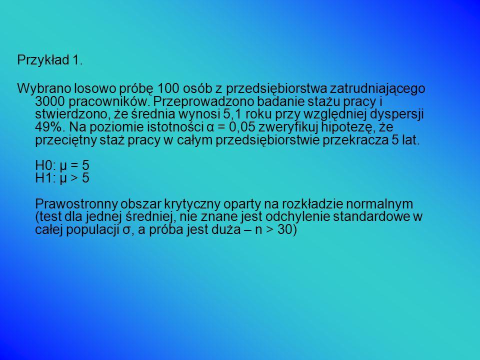 Wybrane testy parametryczne