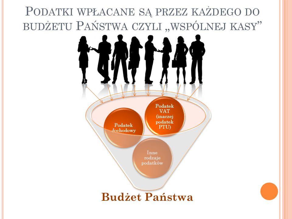 """P ODATKI WPŁACANE SĄ PRZEZ KAŻDEGO DO BUDŻETU P AŃSTWA CZYLI """" WSPÓLNEJ KASY Budżet Państwa Inne rodzaje podatków Podatek dochodowy Podatek VAT (inaczej podatek PTU)"""