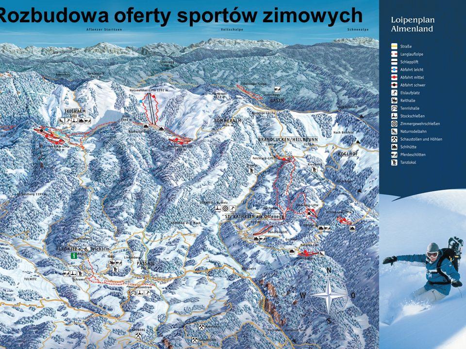 Rozbudowa oferty sportów zimowych