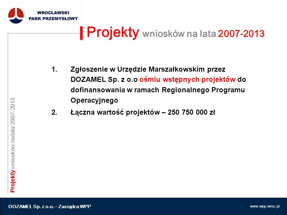 www.wpp.wroc.pl Projekty wniosków na lata 2007-2013 1.Zgłoszenie w Urzędzie Marszałkowskim przez DOZAMEL Sp. z o.o ośmiu wstępnych projektów do dofina
