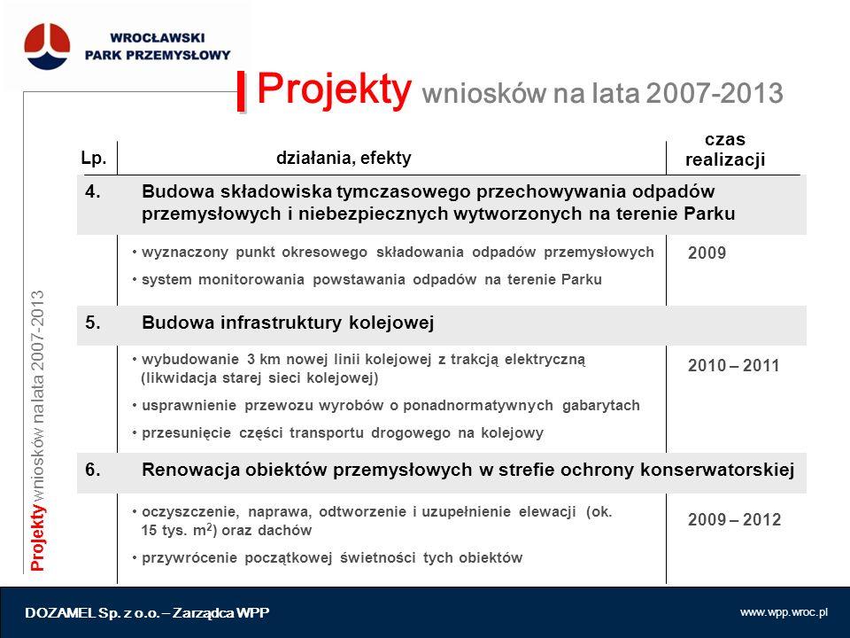 www.wpp.wroc.pl Projekty wniosków na lata 2007-2013 4.Budowa składowiska tymczasowego przechowywania odpadów przemysłowych i niebezpiecznych wytworzon