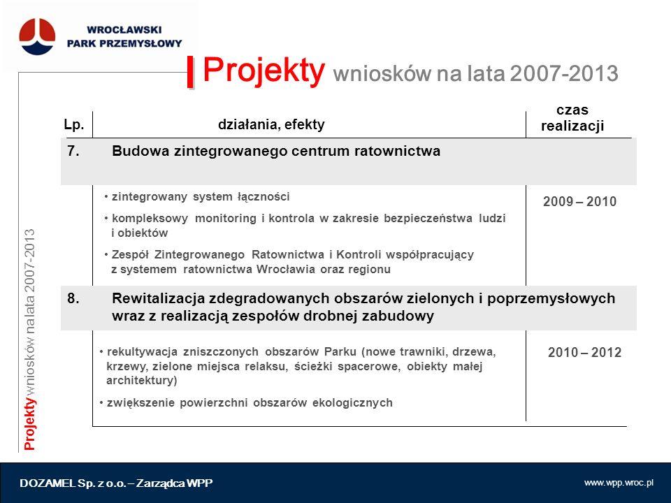 www.wpp.wroc.pl Projekty wniosków na lata 2007-2013 7.Budowa zintegrowanego centrum ratownictwa DOZAMEL Sp. z o.o. – Zarządca WPP Projekty wniosków na