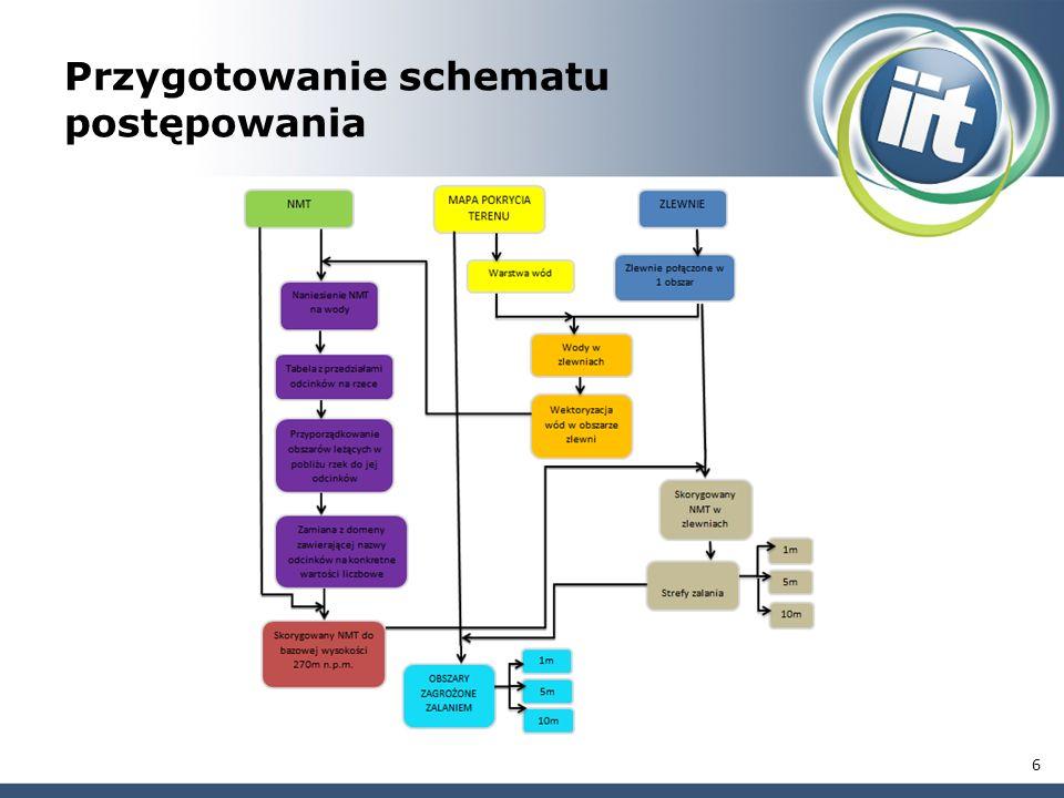 Wektoryzacja sieci rzecznej w obszarze zlewni Wektoryzacja i rasteryzacja Sieć rzeczna ograniczona do zakresu zlewni Sieć rzeczna zwektoryzowana i rasteryzowana