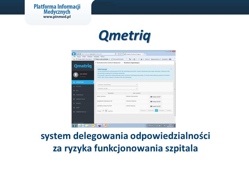 Qmetriq system delegowania odpowiedzialności za ryzyka funkcjonowania szpitala