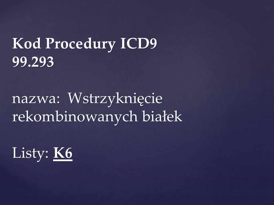 Kod Procedury ICD9 99.293 nazwa: Wstrzyknięcie rekombinowanych białek Listy: K6