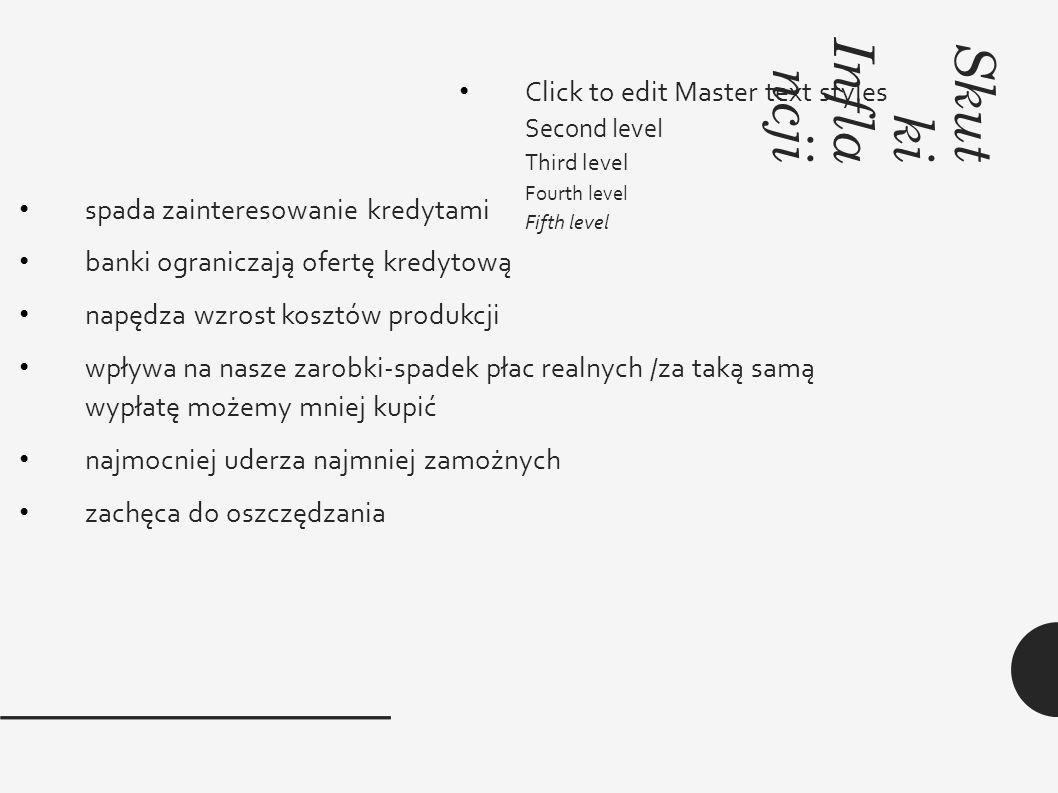 Click to edit Master text styles Second level Third level Fourth level Fifth level Skut ki Infla ncji spada zainteresowanie kredytami banki ograniczaj