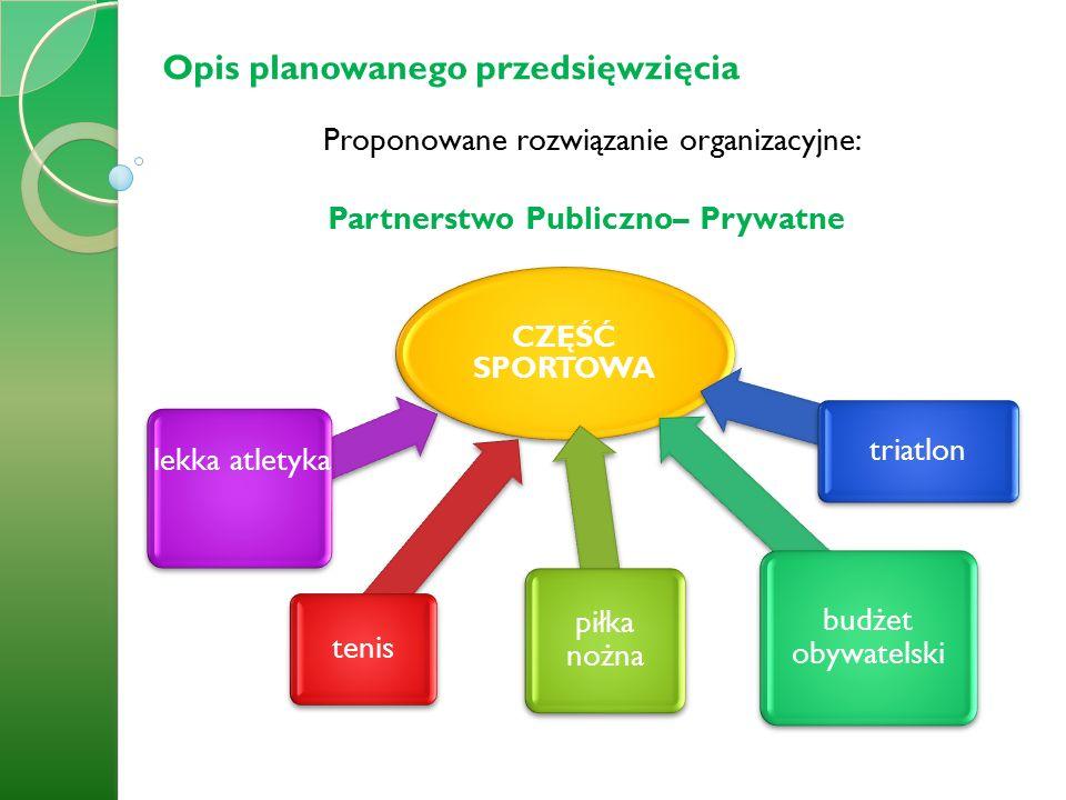 Opis planowanego przedsięwzięcia Proponowane rozwiązanie organizacyjne: Partnerstwo Publiczno– Prywatne CZĘŚĆ SPORTOWA tenis triatlon budżet obywatelski piłka nożna lekka atletyka