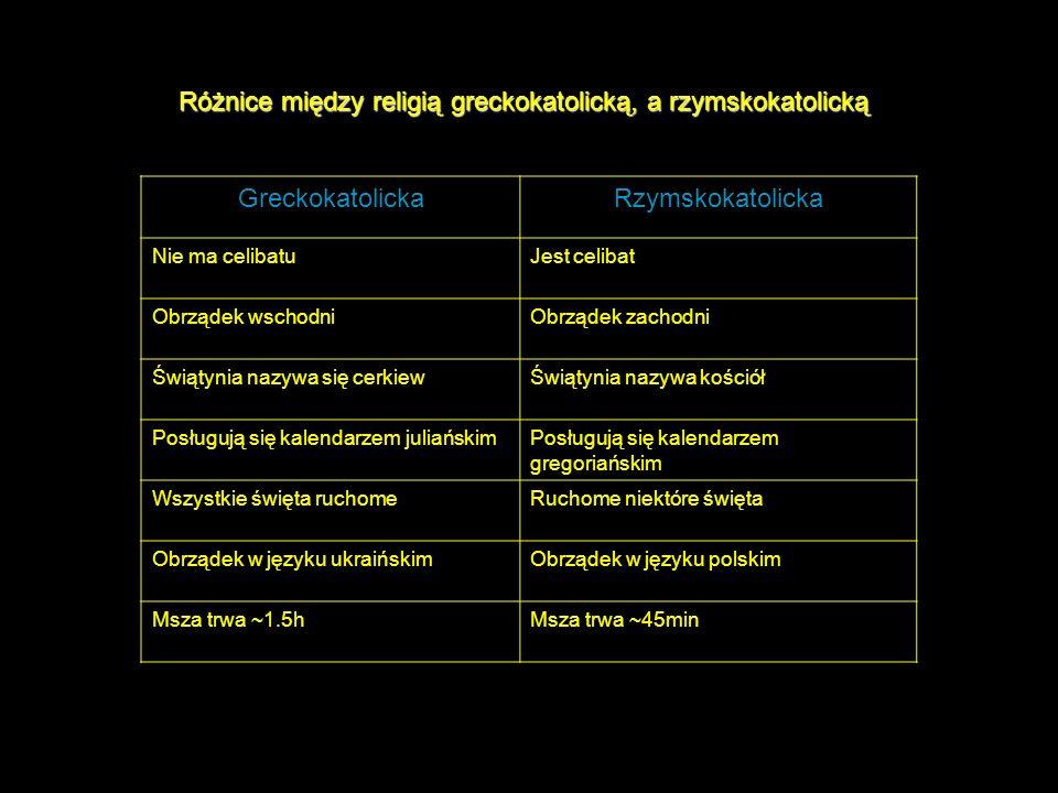 GreckokatolickaRzymskokatolicka Nie ma celibatuJest celibat Obrządek wschodniObrządek zachodni Świątynia nazywa się cerkiewŚwiątynia nazywa kościół Posługują się kalendarzem juliańskimPosługują się kalendarzem gregoriańskim Wszystkie święta ruchomeRuchome niektóre święta Obrządek w języku ukraińskimObrządek w języku polskim Msza trwa ~1.5hMsza trwa ~45min Różnice między religią greckokatolicką, a rzymskokatolicką