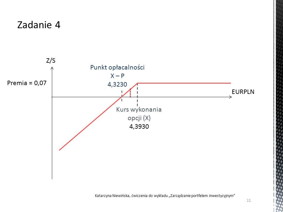 """11 Katarzyna Niewińska, ćwiczenia do wykładu """"Zarządzanie portfelem inwestycyjnym EURPLN Z/S Premia = 0,07 Kurs wykonania opcji (X) 4,3930 Punkt opłacalności X – P 4,3230"""