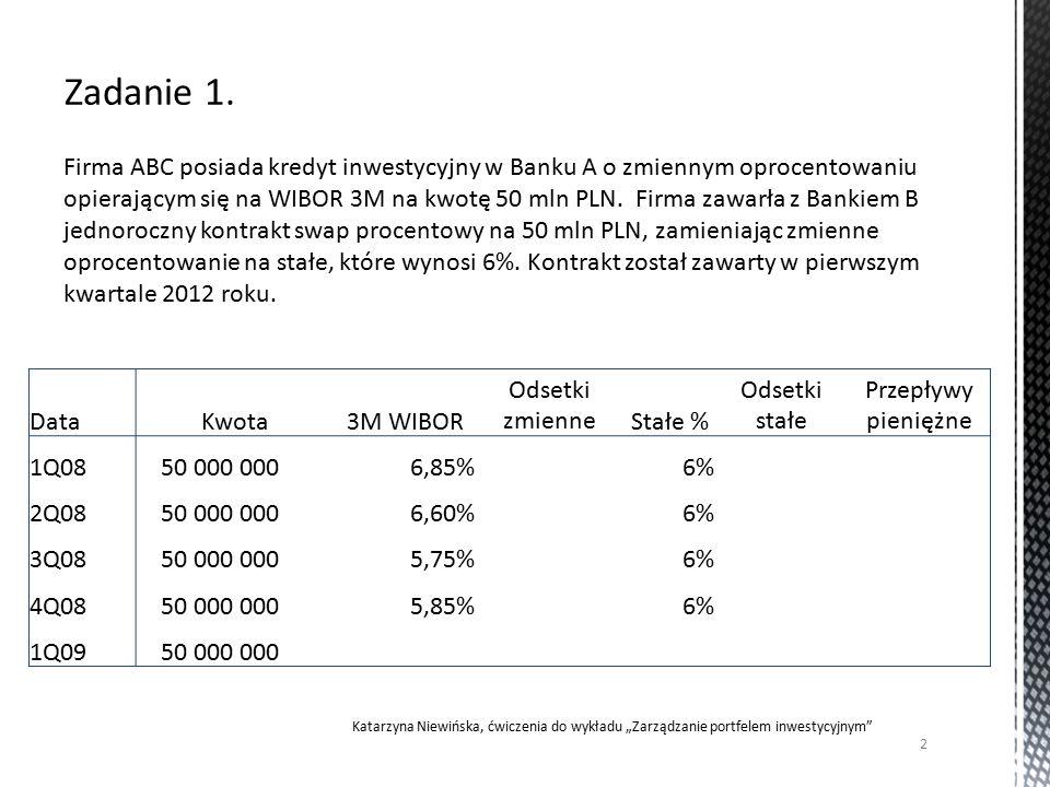 Firma ABC posiada kredyt inwestycyjny w Banku A o zmiennym oprocentowaniu opierającym się na WIBOR 3M na kwotę 50 mln PLN.