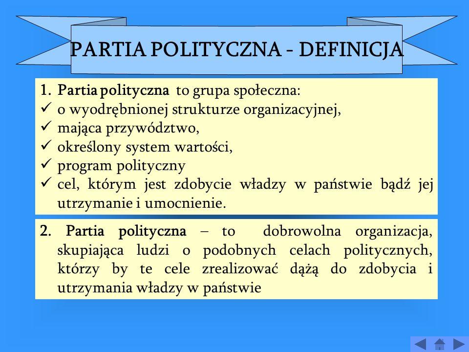 SPIS TREŚCI 1. Definicje partii politycznejDefinicje partii politycznej 2. Przynależność do partii politycznej w PolscePrzynależność do partii polityc
